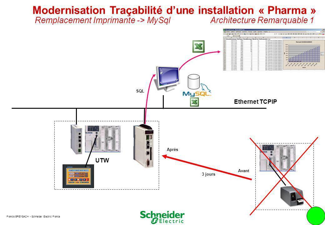 Modernisation Traçabilité d'une installation « Pharma » Remplacement Imprimante -> MySql Architecture Remarquable 1