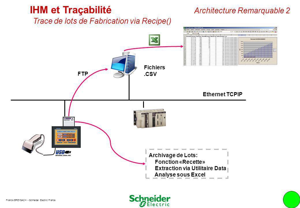 IHM et Traçabilité Architecture Remarquable 2 Trace de lots de Fabrication via Recipe()