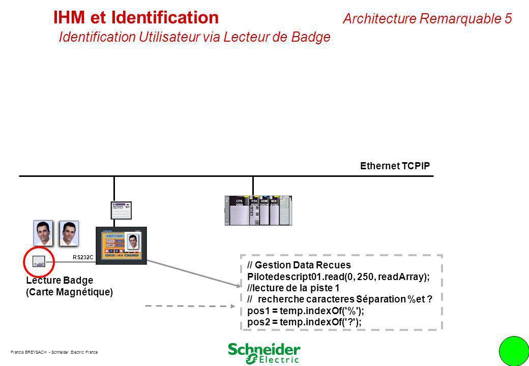 IHM et Identification Architecture Remarquable 5 Identification Utilisateur via Lecteur de Badge