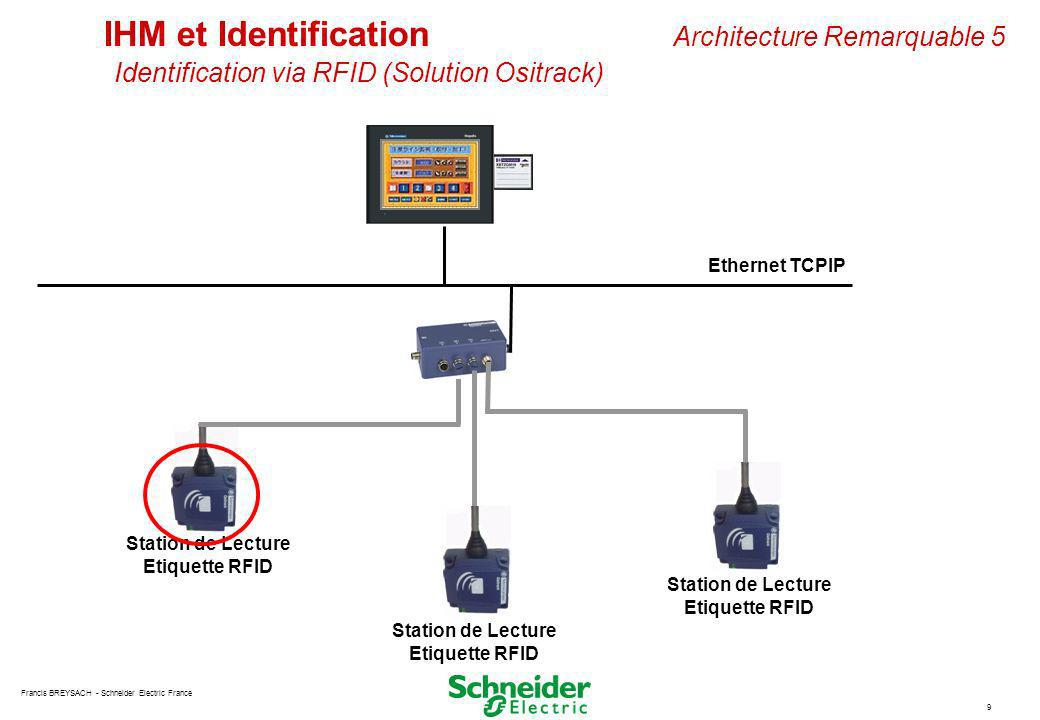 IHM et Identification Architecture Remarquable 5 Identification via RFID (Solution Ositrack)