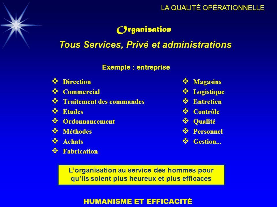 Tous Services, Privé et administrations