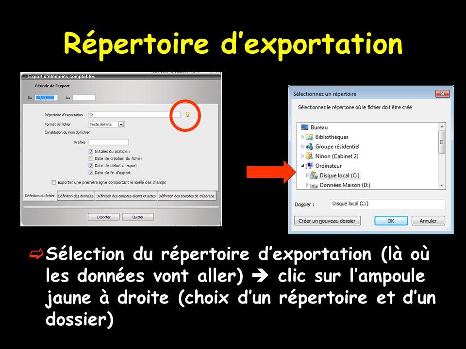Répertoire d'exportation