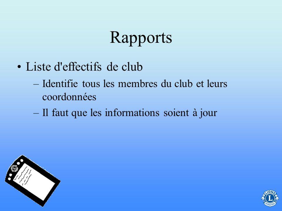 Rapports Liste d effectifs de club