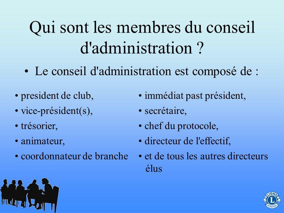 Qui sont les membres du conseil d administration