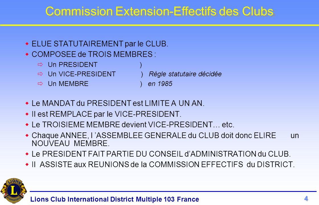 ELUE STATUTAIREMENT par le CLUB. COMPOSEE de TROIS MEMBRES :