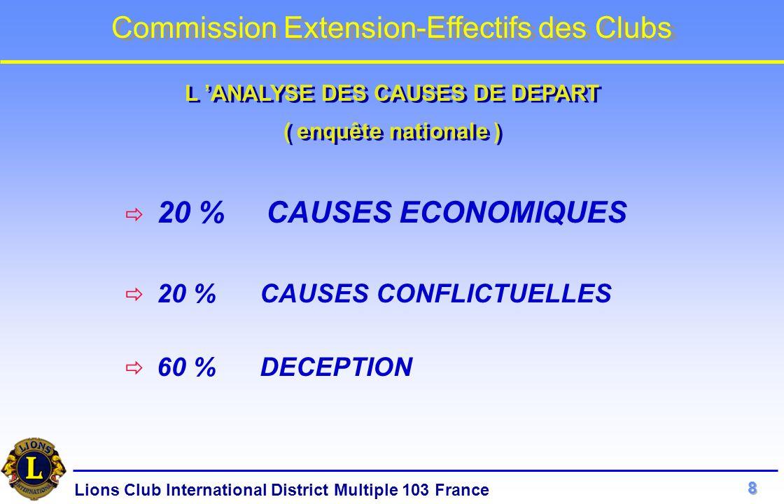 L 'ANALYSE DES CAUSES DE DEPART