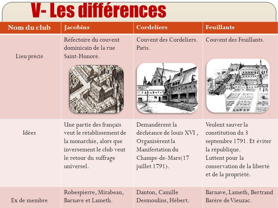 V- Les différences Nom du club Jacobins Cordeliers Feuillants