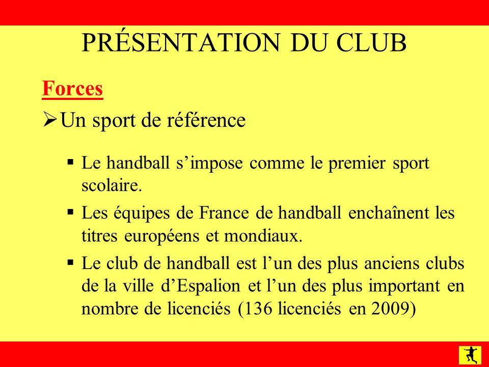 PRÉSENTATION DU CLUB Forces Un sport de référence