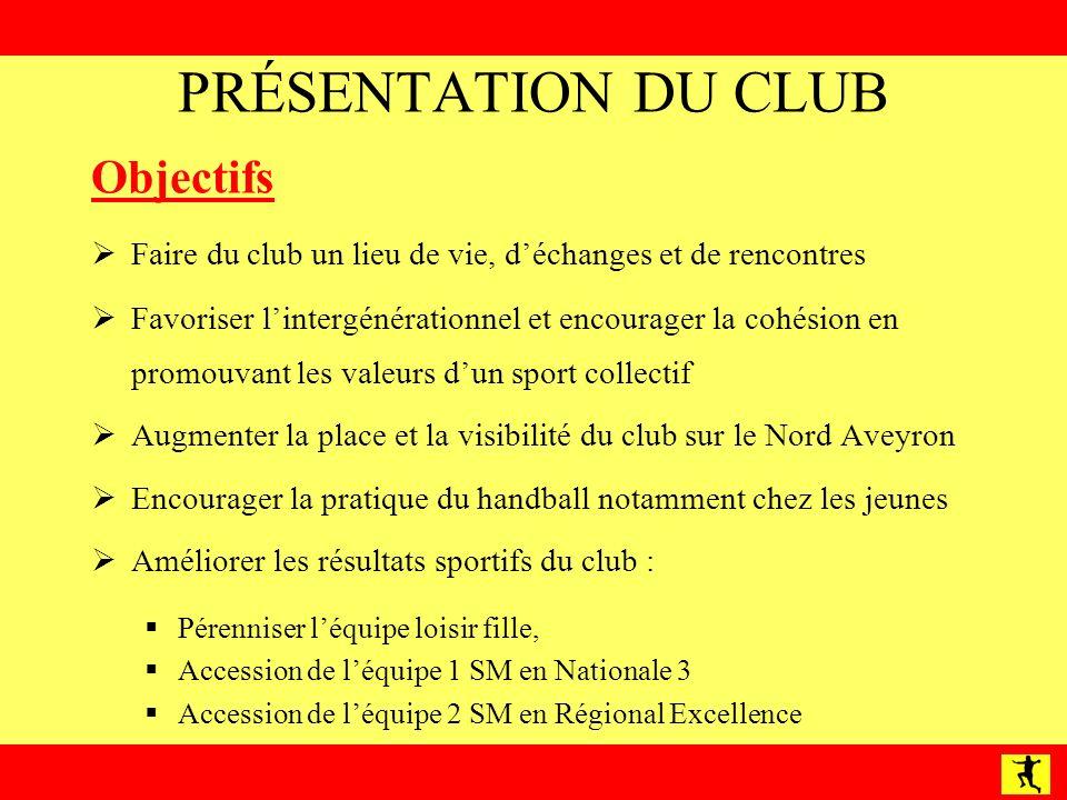PRÉSENTATION DU CLUB Objectifs