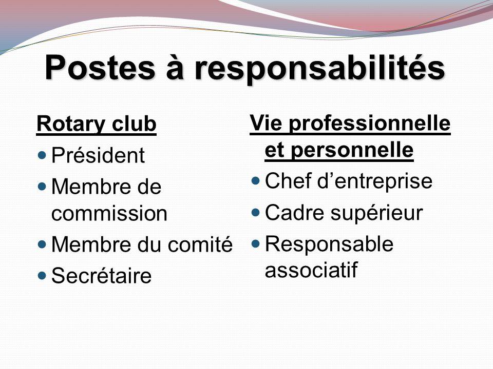 Postes à responsabilités