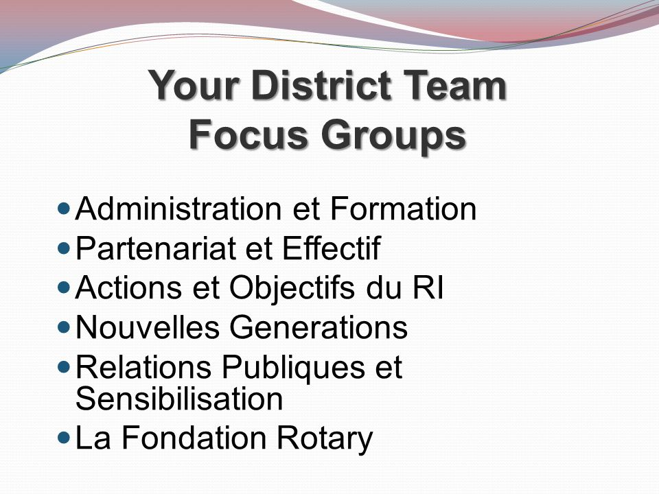 Your District Team Focus Groups