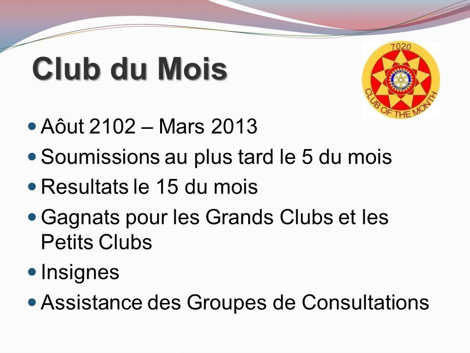 Club du Mois Aôut 2102 – Mars 2013. Soumissions au plus tard le 5 du mois. Resultats le 15 du mois.