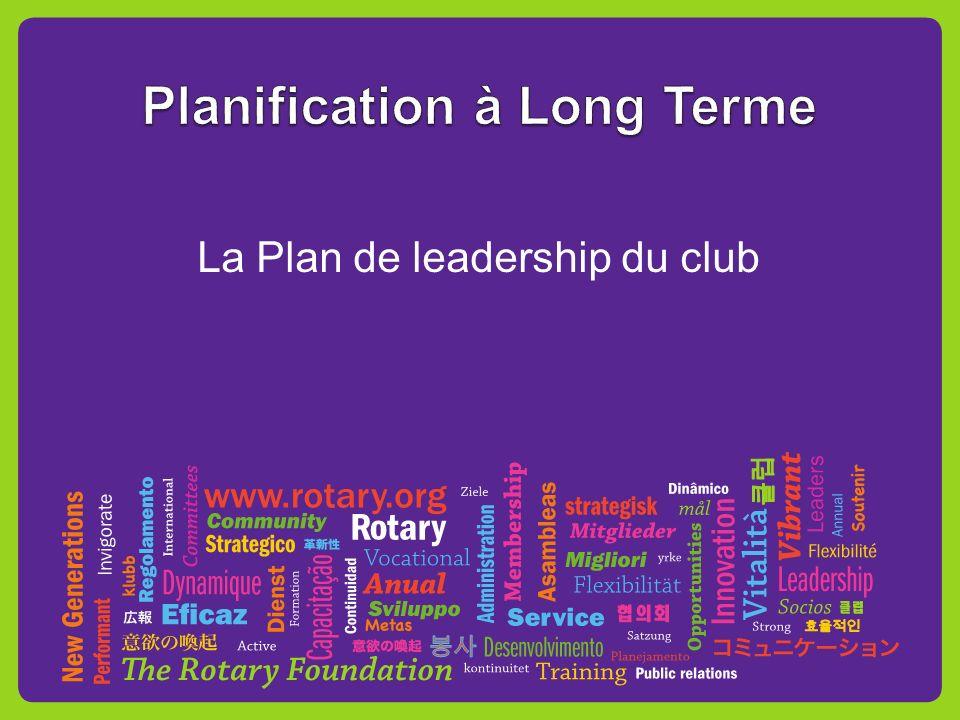 Planification à Long Terme