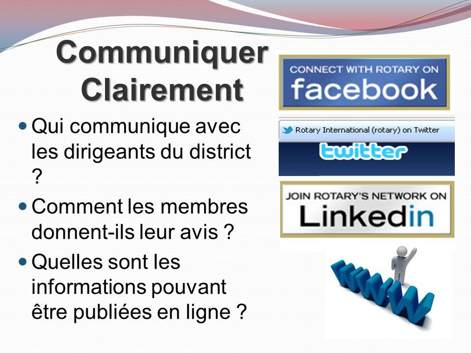 Communiquer Clairement