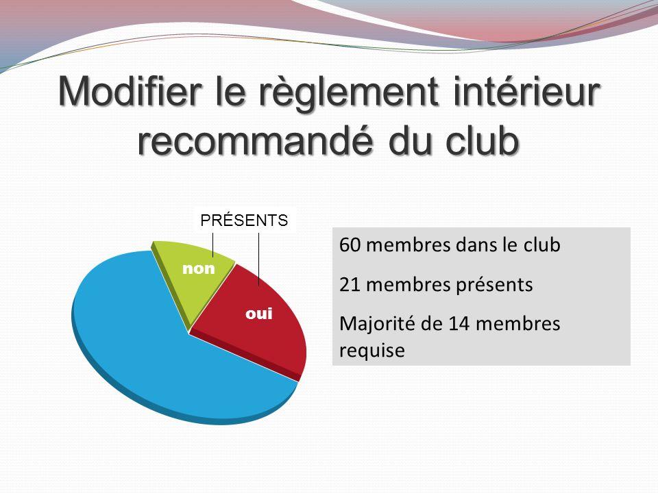 Modifier le règlement intérieur recommandé du club