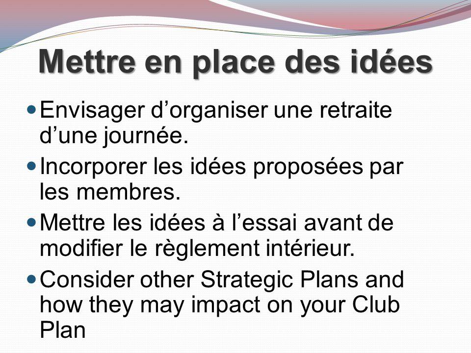 Mettre en place des idées