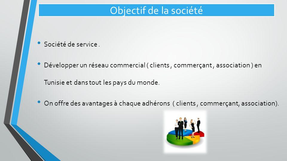 Objectif de la société Société de service .