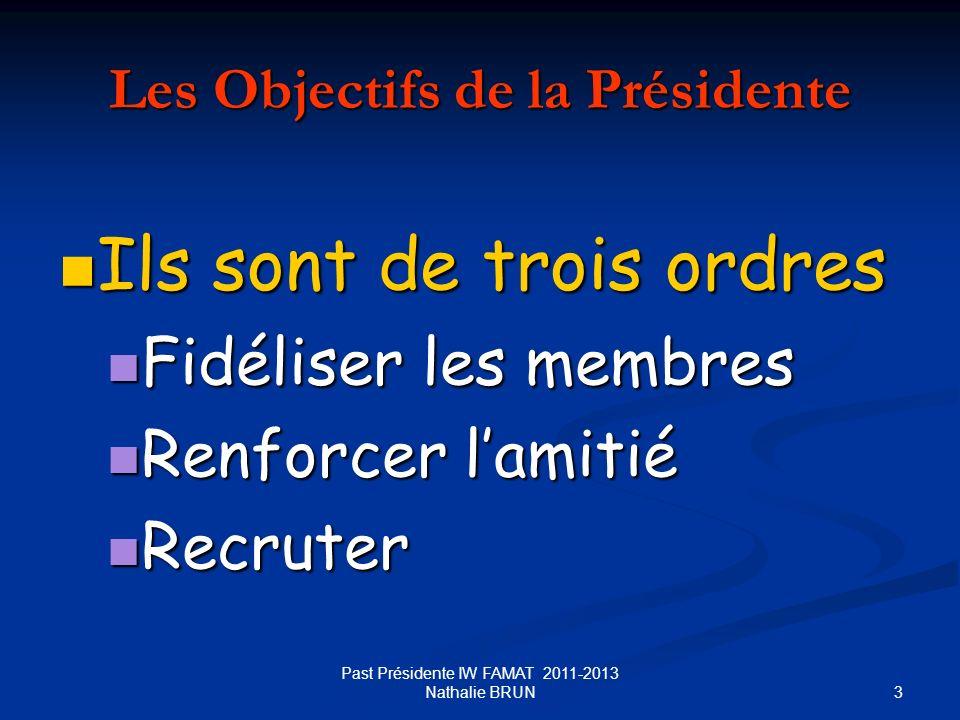 Les Objectifs de la Présidente