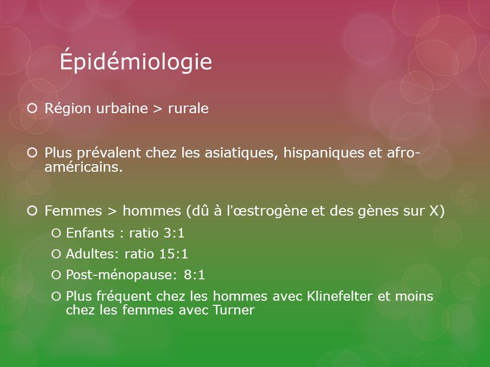 Épidémiologie Région urbaine > rurale
