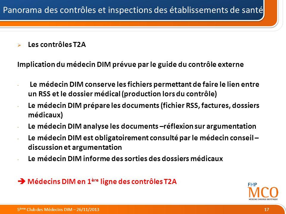 Panorama des contrôles et inspections des établissements de santé