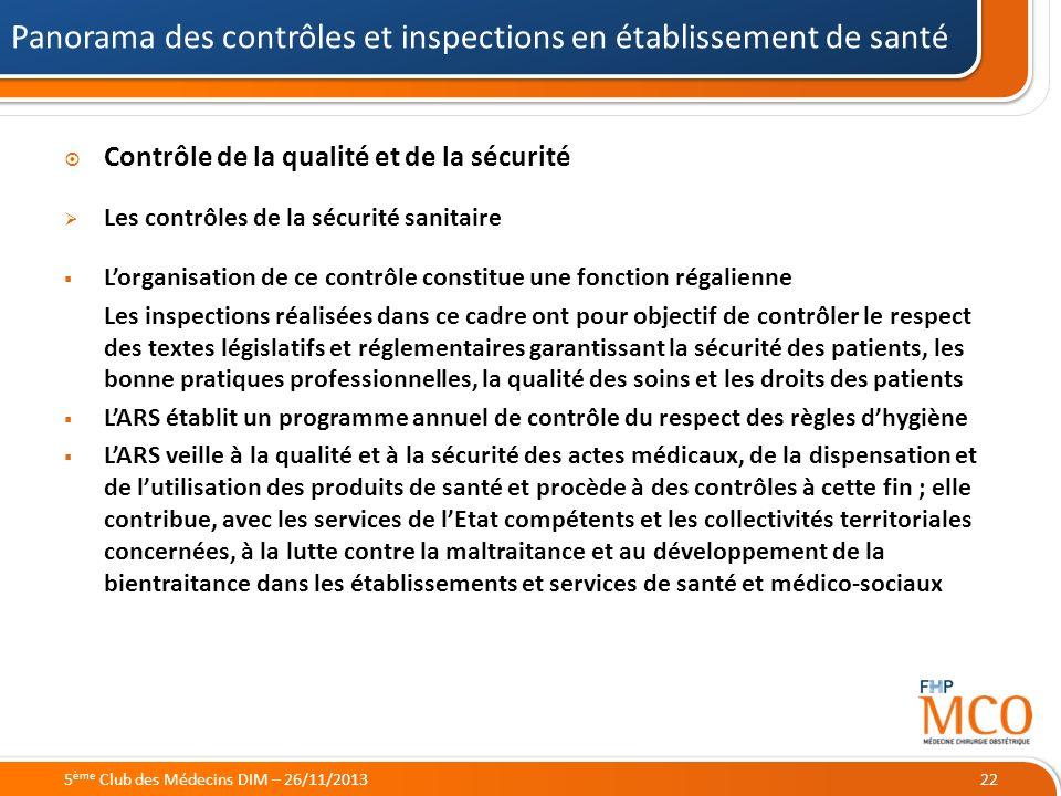 Panorama des contrôles et inspections en établissement de santé