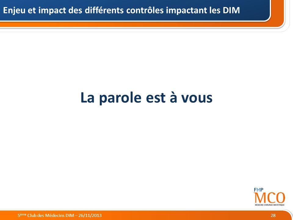 Enjeu et impact des différents contrôles impactant les DIM
