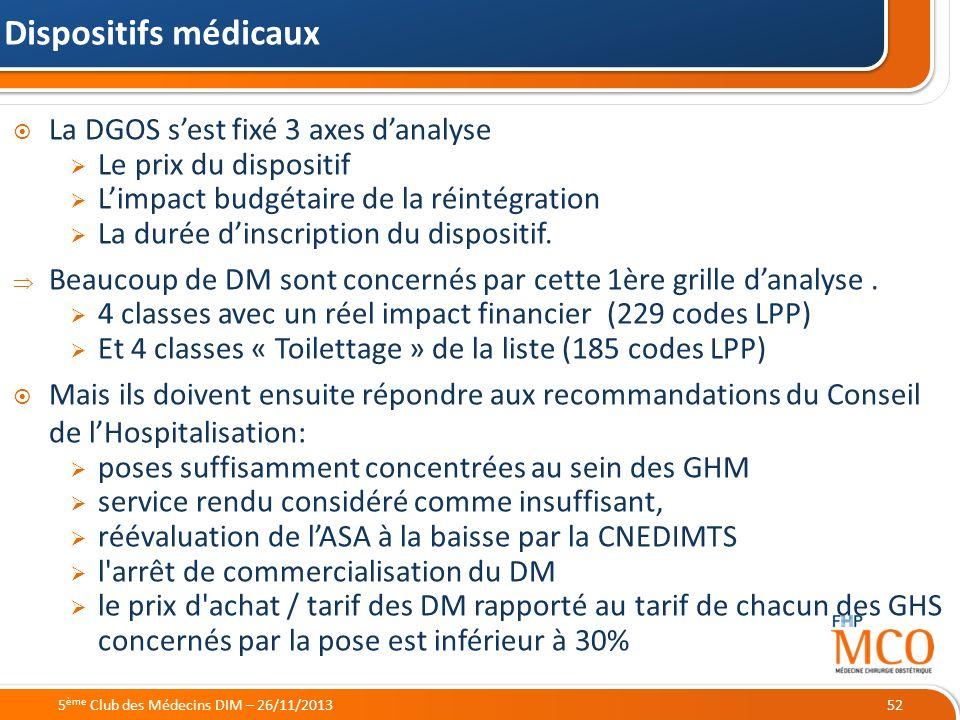 Dispositifs médicaux La DGOS s'est fixé 3 axes d'analyse