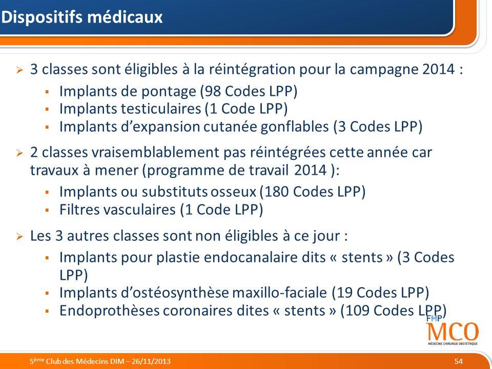 Dispositifs médicaux 3 classes sont éligibles à la réintégration pour la campagne 2014 : Implants de pontage (98 Codes LPP)