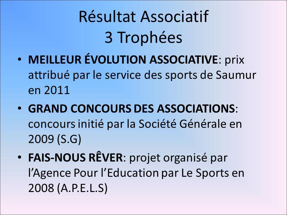 Résultat Associatif 3 Trophées