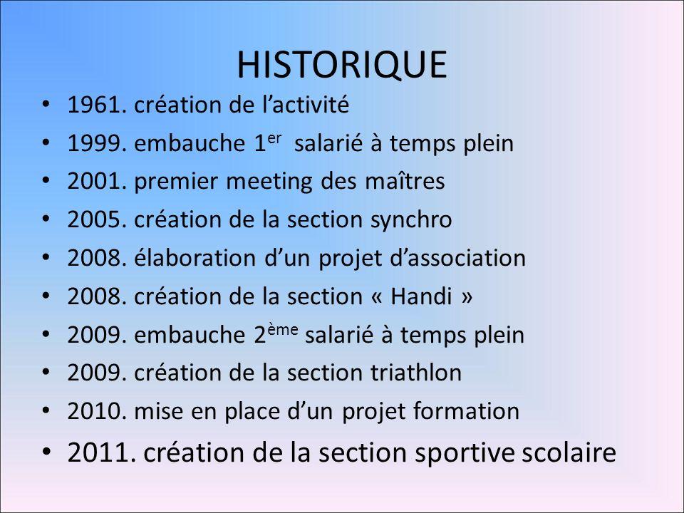 HISTORIQUE 2011. création de la section sportive scolaire