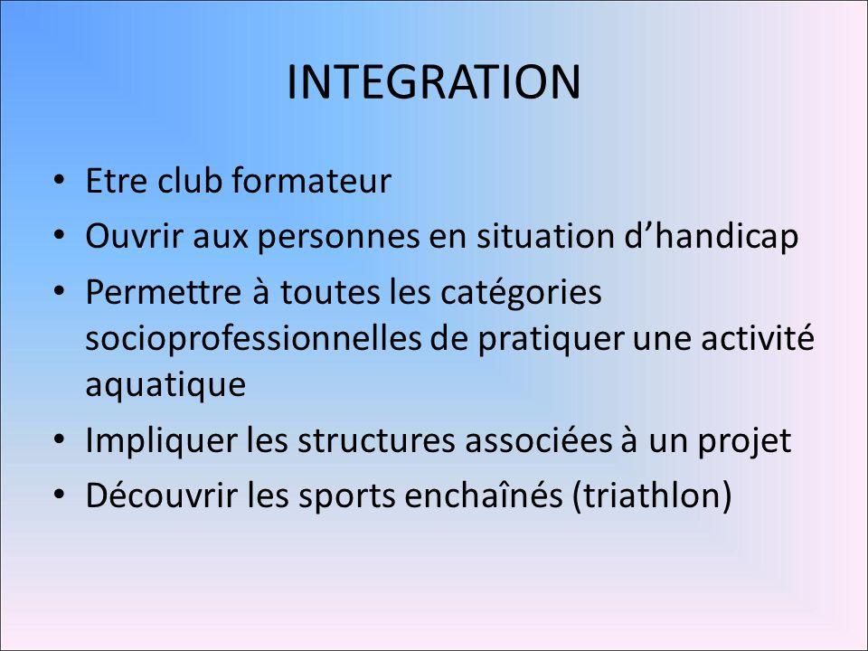INTEGRATION Etre club formateur