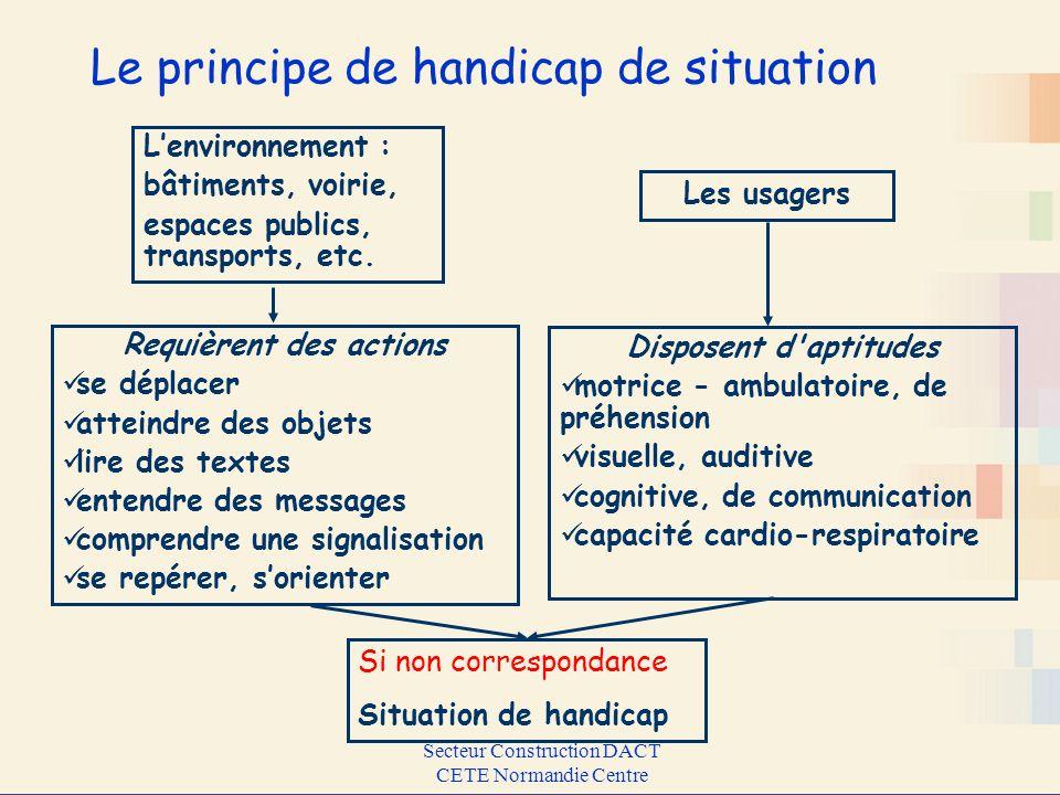Le principe de handicap de situation