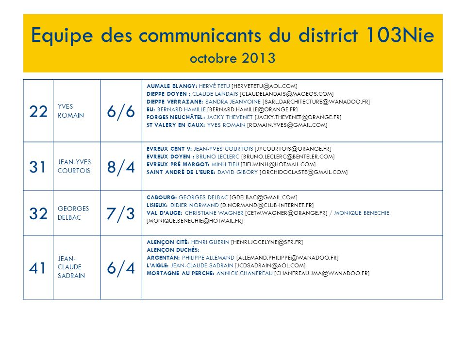 Equipe des communicants du district 103Nie octobre 2013