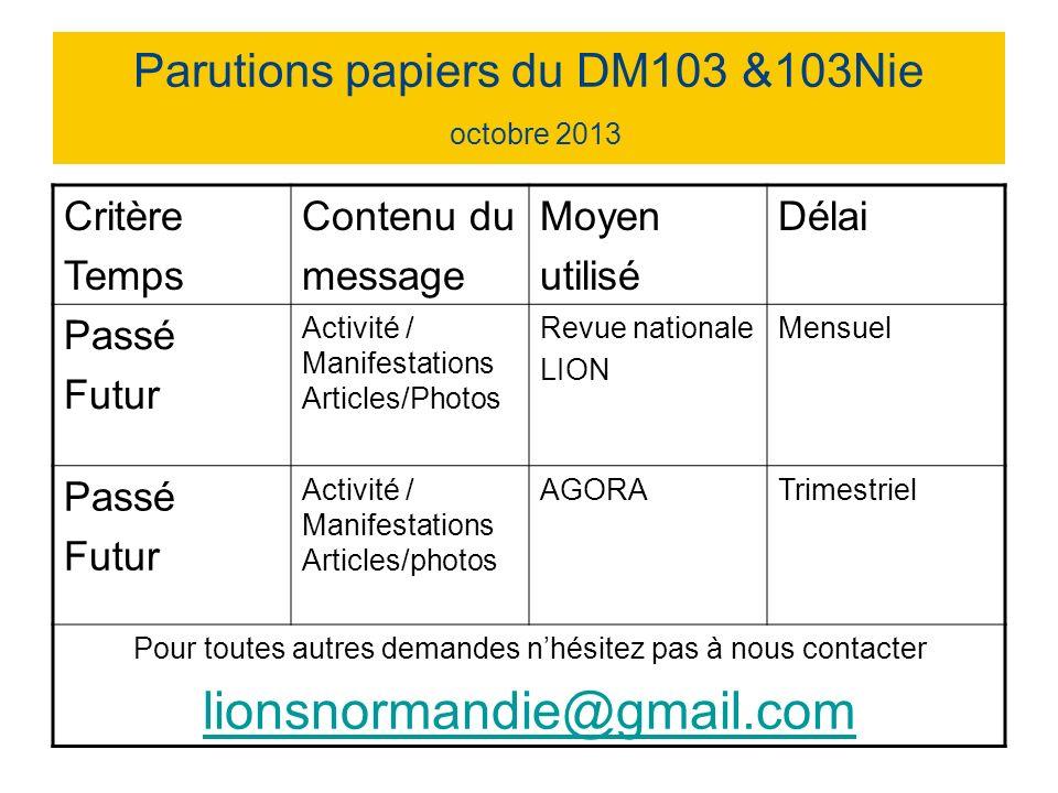 Parutions papiers du DM103 &103Nie octobre 2013