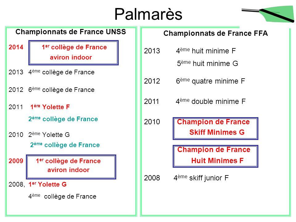 Championnats de France UNSS Championnats de France FFA