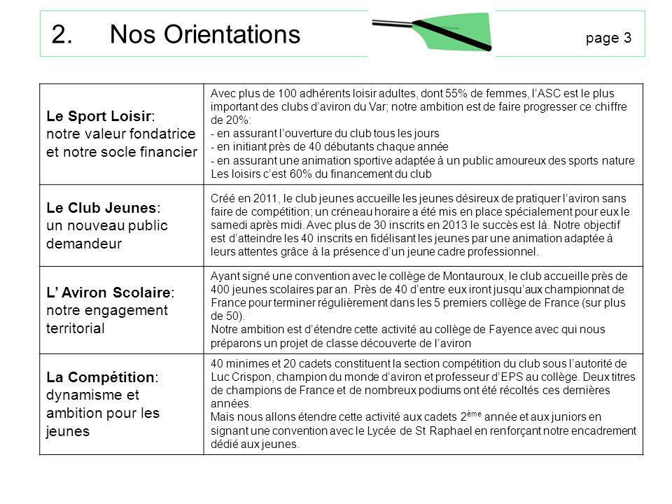 2. Nos Orientations page 3 Le Sport Loisir: