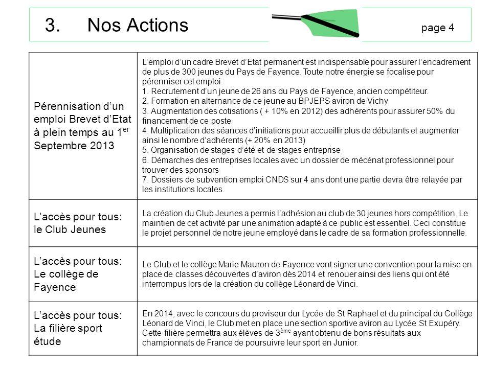 3. Nos Actions page 4 Pérennisation d'un emploi Brevet d'Etat à plein temps au 1er Septembre 2013.