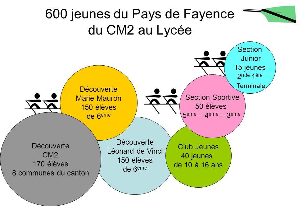 600 jeunes du Pays de Fayence du CM2 au Lycée