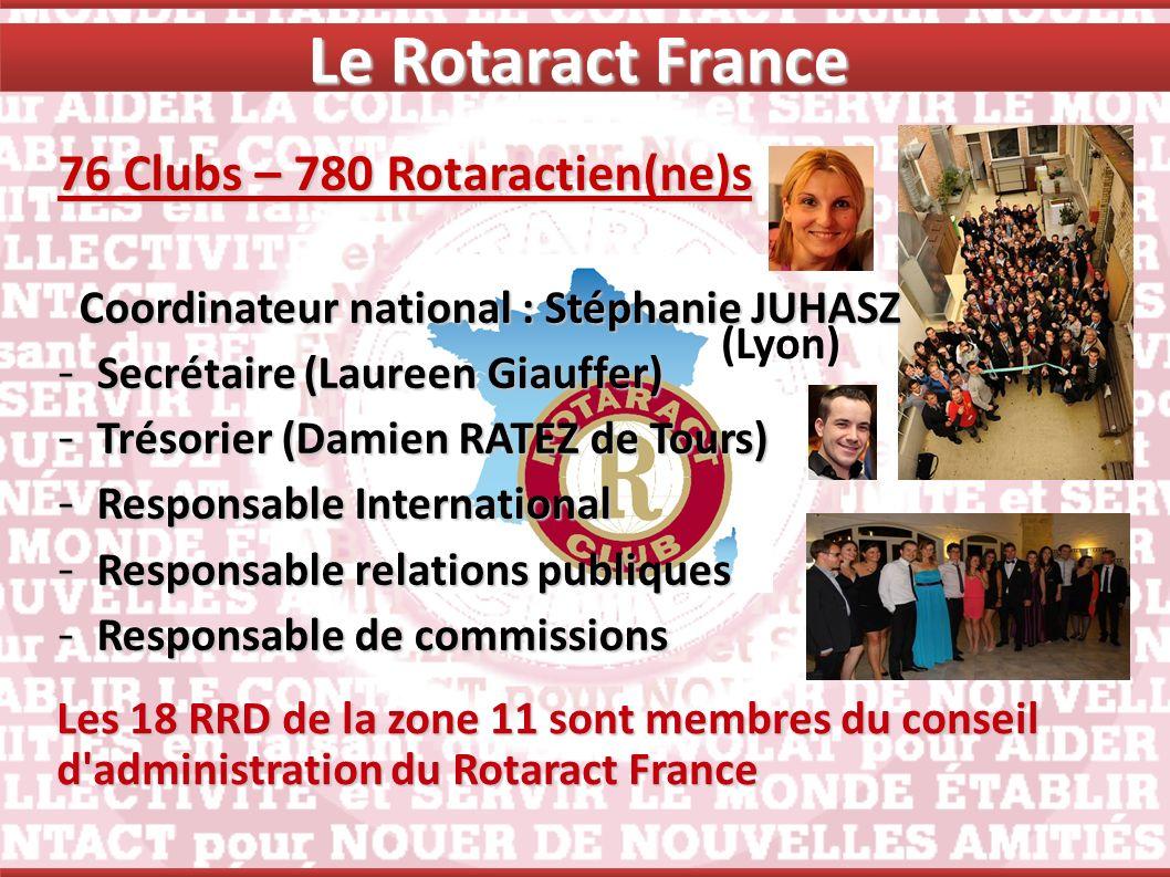 Le Rotaract France 76 Clubs – 780 Rotaractien(ne)s