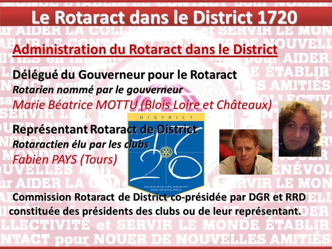 Le Rotaract dans le District 1720