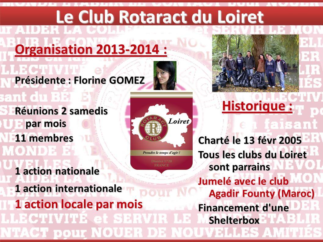 Le Club Rotaract du Loiret