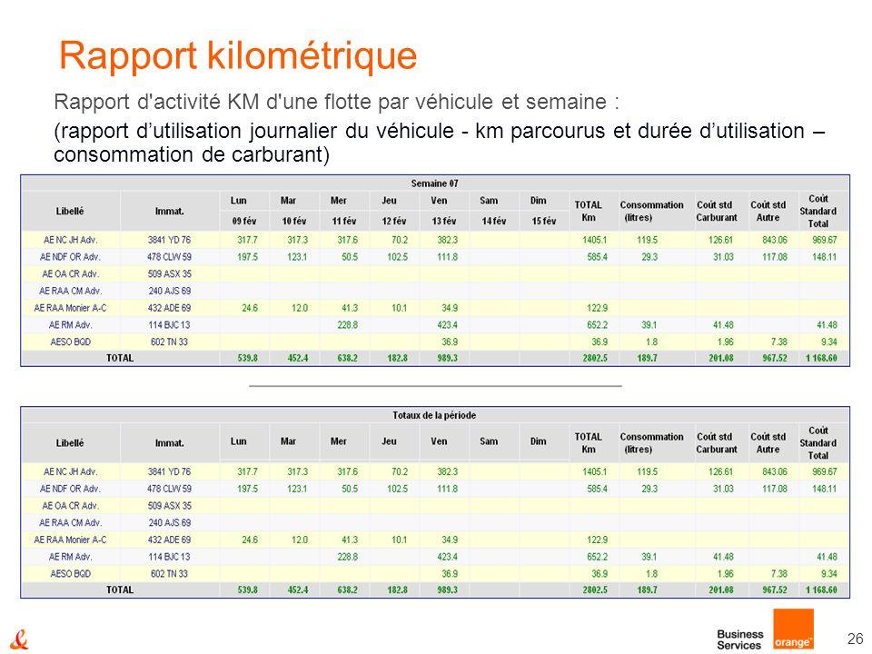 Rapport kilométrique Rapport d activité KM d une flotte par véhicule et semaine :