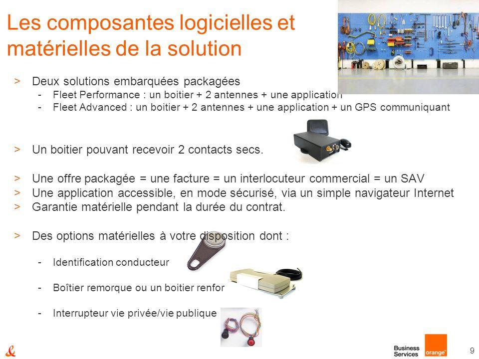 Les composantes logicielles et matérielles de la solution