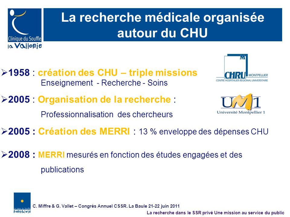 La recherche médicale organisée autour du CHU