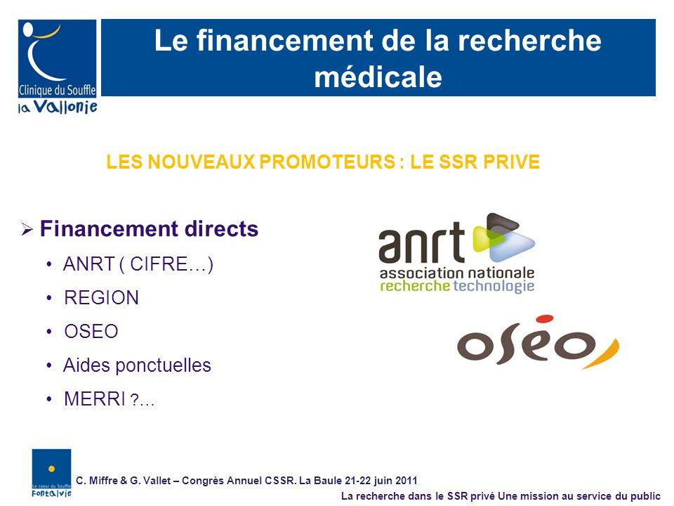 Le financement de la recherche médicale