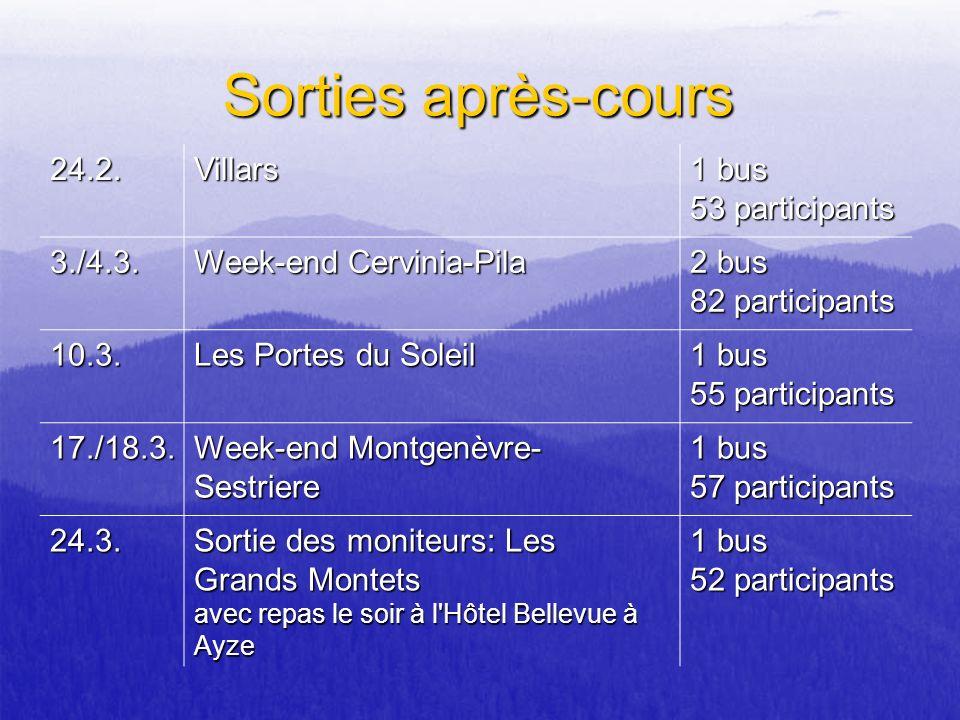 Sorties après-cours 24.2. Villars 1 bus 53 participants 3./4.3.