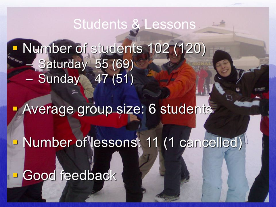 Average group size: 6 students Number of lessons: 11 (1 cancelled)