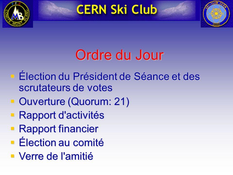 Ordre du Jour Élection du Président de Séance et des scrutateurs de votes. Ouverture (Quorum: 21) Rapport d activités.