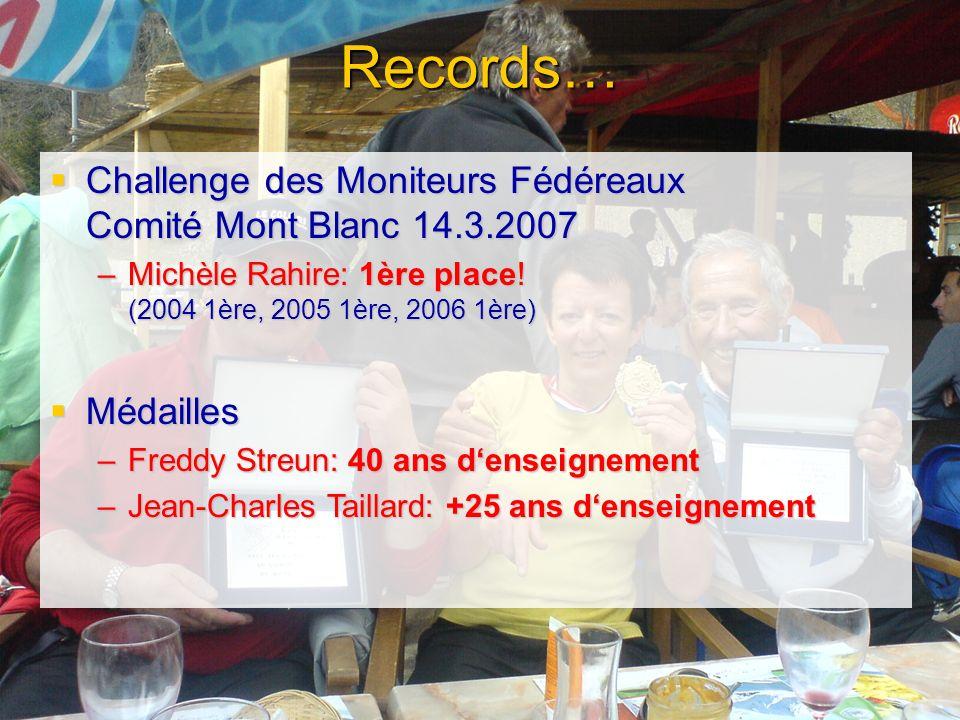 Records… Challenge des Moniteurs Fédéreaux Comité Mont Blanc 14.3.2007