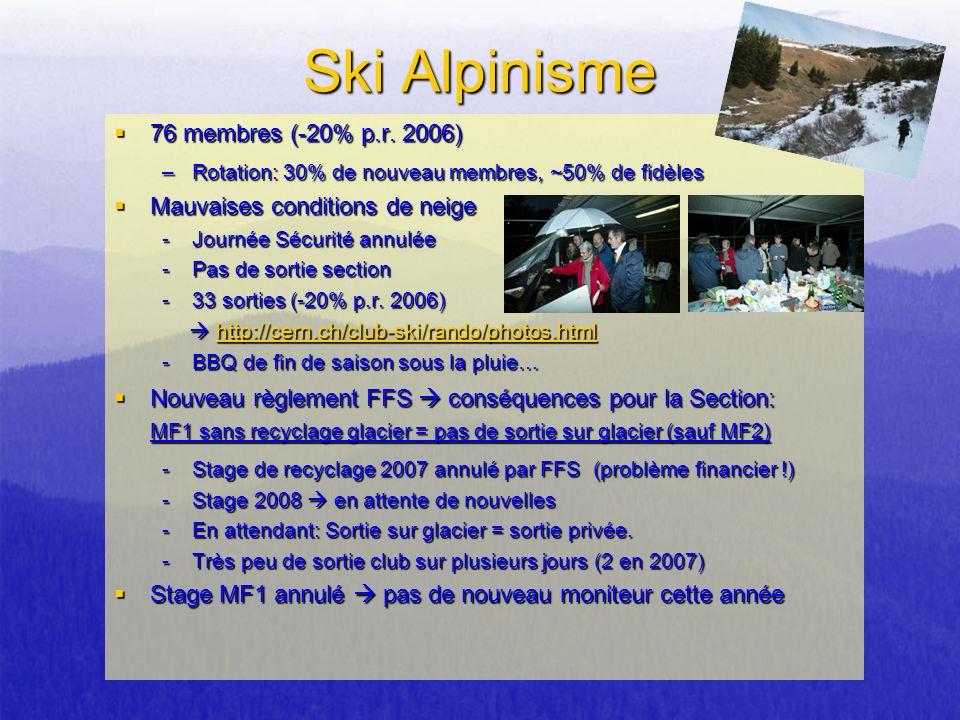 Ski Alpinisme 76 membres (-20% p.r. 2006) Rotation: 30% de nouveau membres, ~50% de fidèles. Mauvaises conditions de neige.